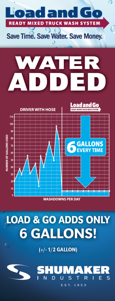 chart illustrating how much water load and go uses vs a driver and hose