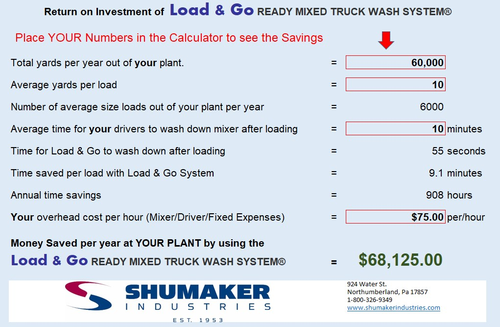 load and go ROI calculation chart