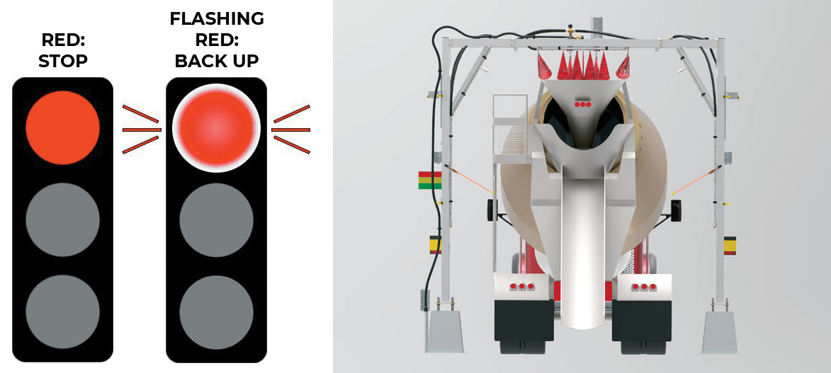 red light and primary hopper wash cycle illustration of load & go system